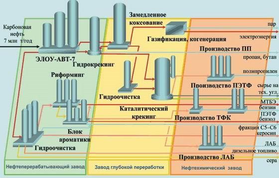 схемы автоэлектроники - Практическая схемотехника.